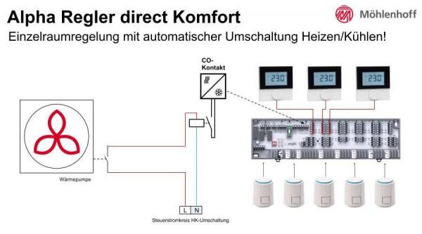 einzelraumregelung-mit-automatischer-umschaltung-h