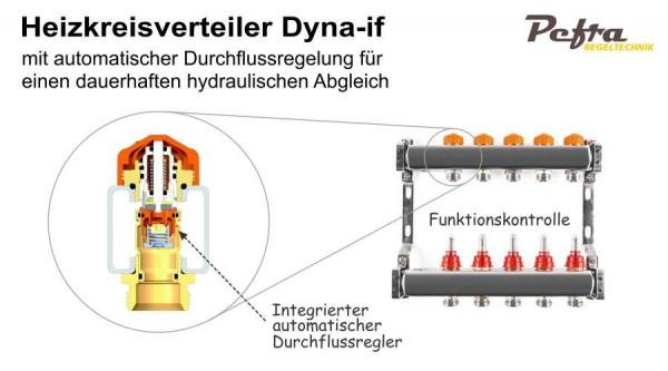neu-heizkreisverteiler-mit-automatischer-durchflus